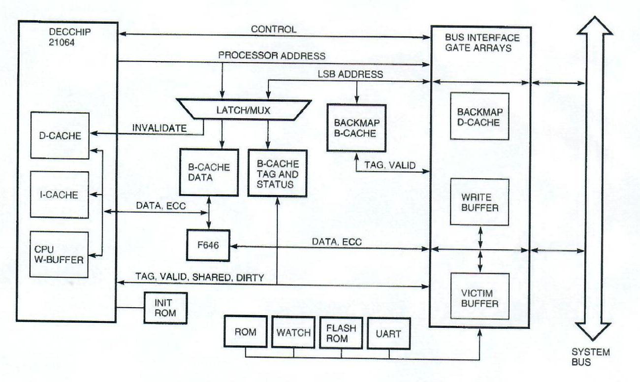 Technical Description Of The Dec 7000 And 10000 Axp Family Fig 4 Rear Terminals A Midrange Controller Figure 3 Block Diagram Processor Module