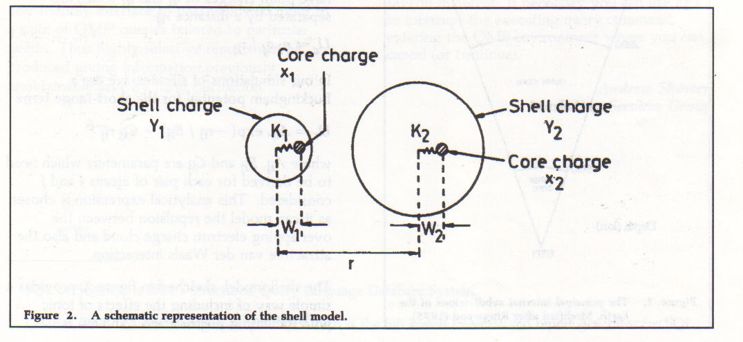 Figure 2. A schematic representation of the shell model.