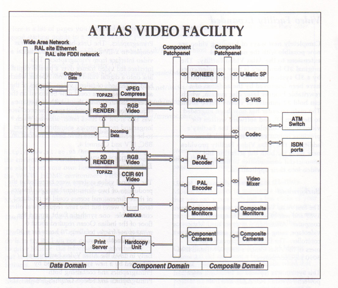 Atlas Video System