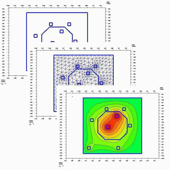 Three views from a triple finite element simulation
