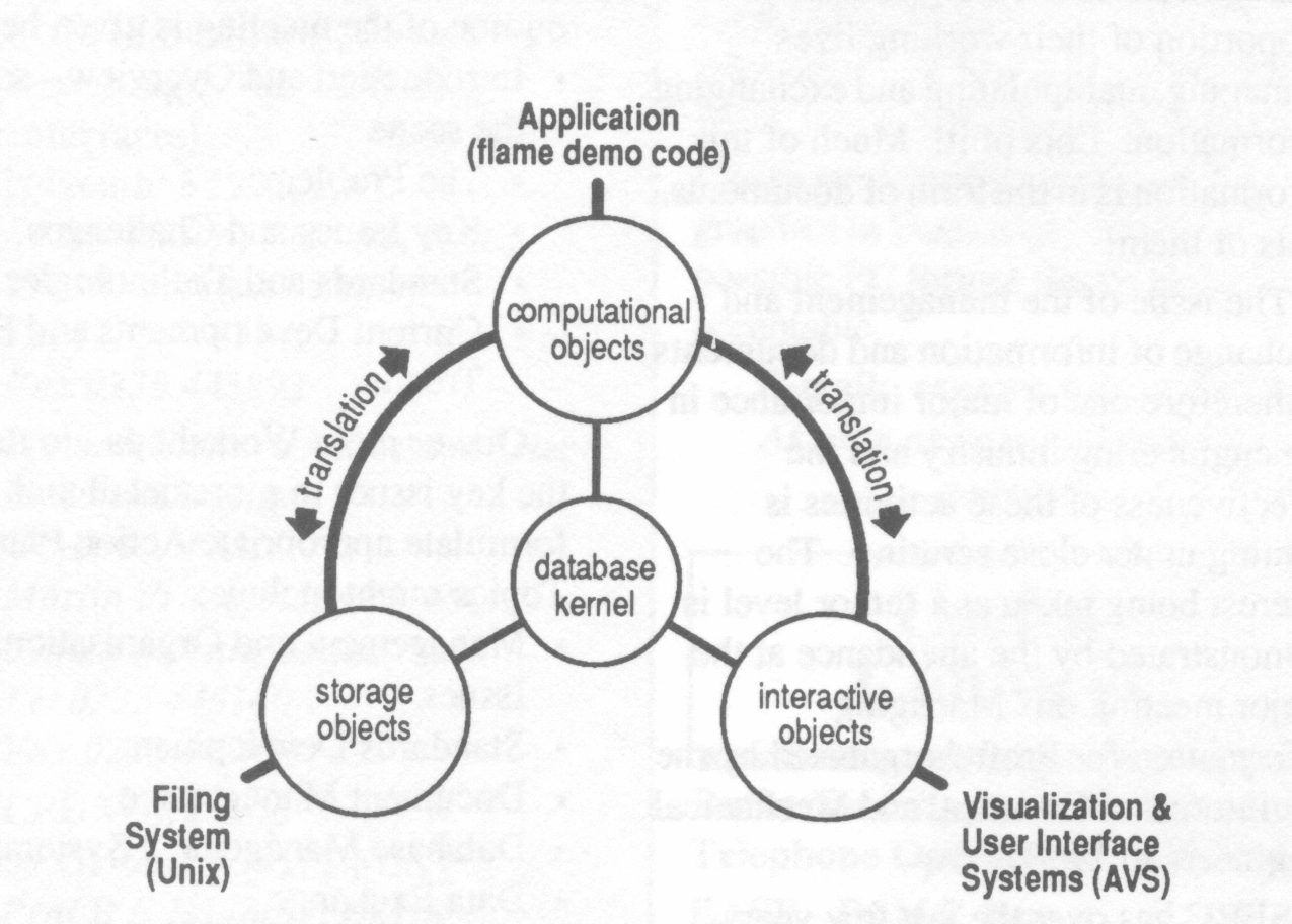 Fig 2: Application structure