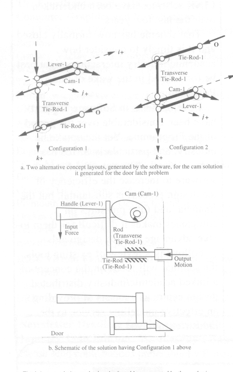 Fig 1. A cam solution to the door latch problem, generated by the synthesis software, and its schematic